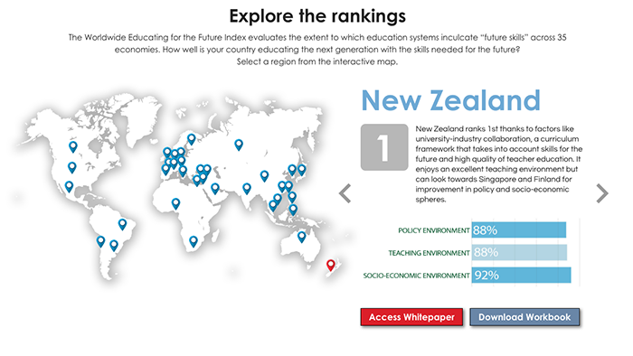 A screenshot of The Economist's website featuring New Zealand's number one ranking in the Worldwide Educating for the Future Index