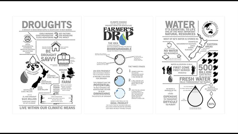 Infographics - third year creative student Susanna Chow